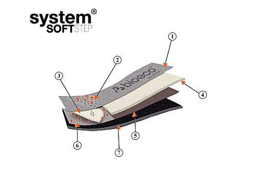 System SoftStep firmy Bioeco by Arka, sklep internetowy e-kobi.pl