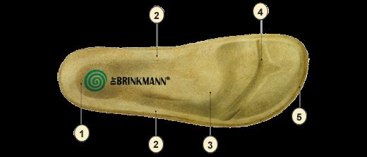 Dr Brinkmann 600308-5 jeans/mokka, klapki profilaktyczne męskie, sklep internetowy e-kobi.pl