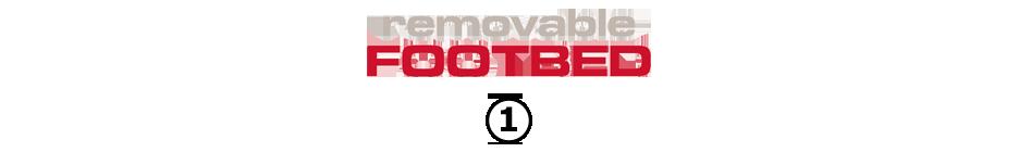 Technologia Removable Footbed marki TAMARIS, sklep internetowy e-kobi.pl