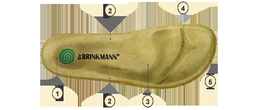Dr. Brinkmann 701108-1 schwarz, klapki profilaktyczne damskie ,sklep internetowy e-kobi.pl