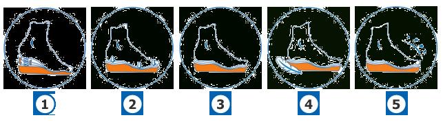 Zalety obuwia marki ADANEX, sklep internetowy e-kobi.pl