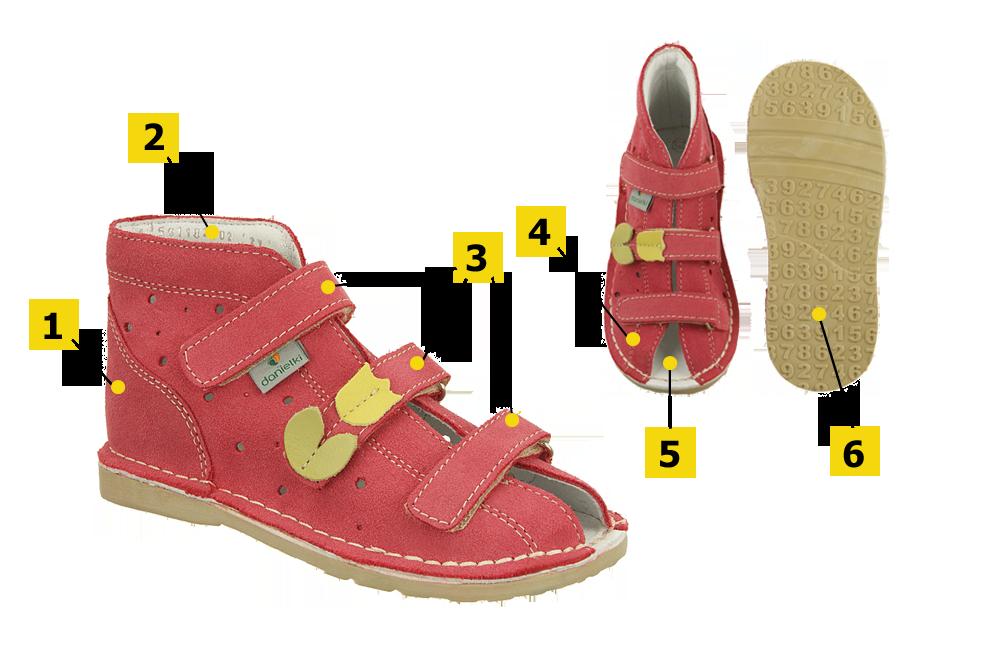 Budowa i zalety butów marki DANIELKI, sklep internetowy e-kobi.pl