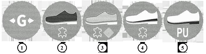 Zalety obuwia marki JOSEF SEIBEL, sklep internetowy e-kobi.pl