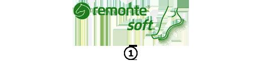Rieker Remonte, technologia Remonte Soft, sklep internetowy e-kobi.pl